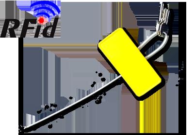 BRELOK KABLOWY RFID